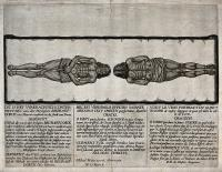 The Shroud of Turin: an unexplained artifact